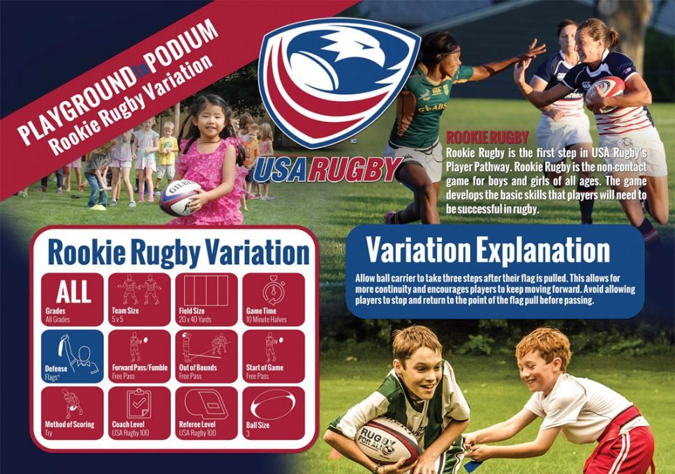 USA Rugby evaluating youth rugby structure