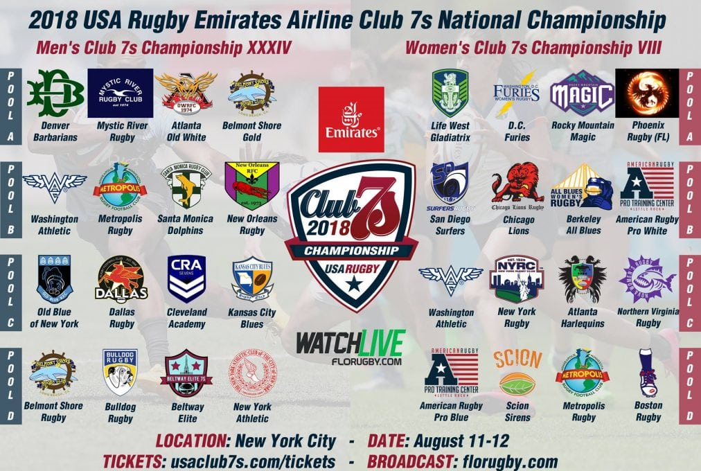 Pools Announced For 2018 Club 7s National Championship