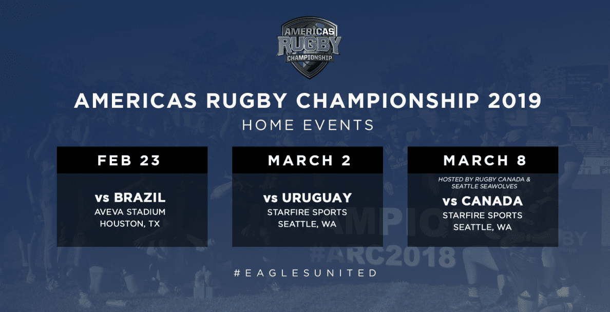 World Rugby announces 2019 Americas Rugby Championship; U.S. home matches set for Houston and Seattle