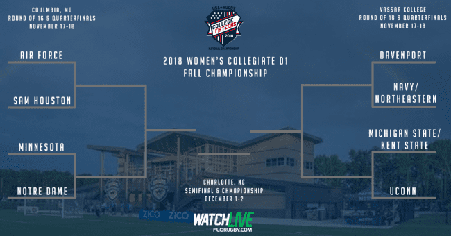 2018 College Fall and National Championship Brackets