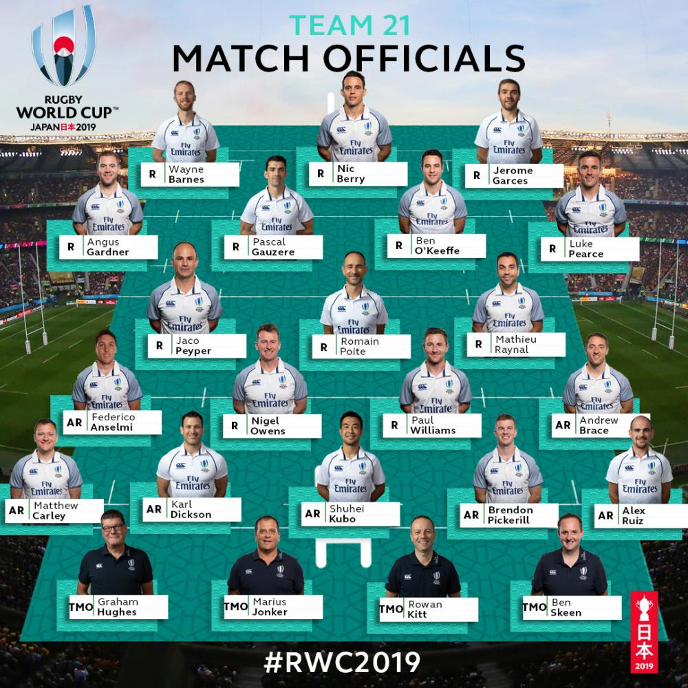 Match official appointments announced for RWC 2019 pool stage